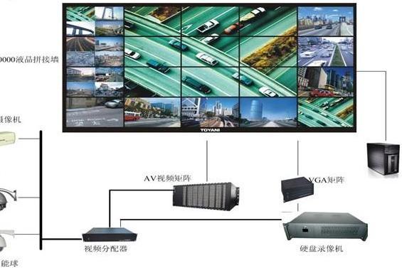 全景鱼眼式360度网络摄像机和固定红外半球摄像机的需求将快速增长.